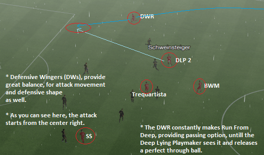 ryan-tank-football-manager-libero-defensive-winger-2