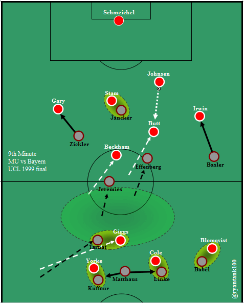 created-space-for-advanced-players