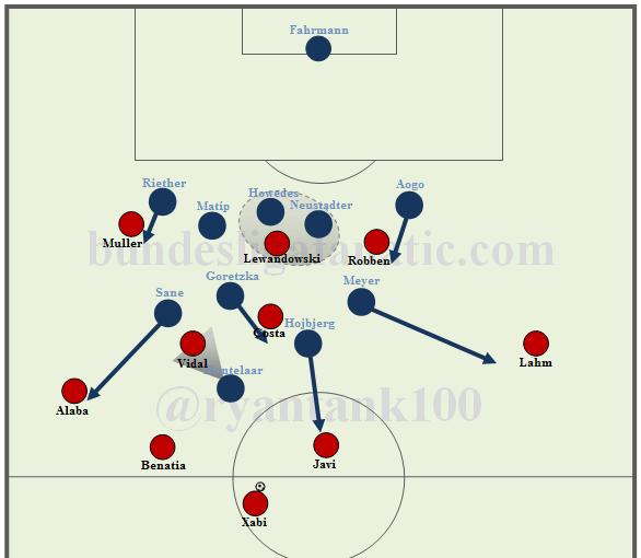 schalke-initial-defensive-scheme.png